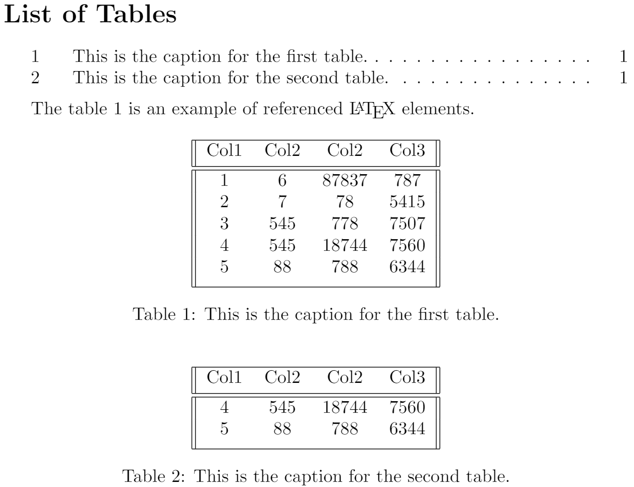 Example of list of tables