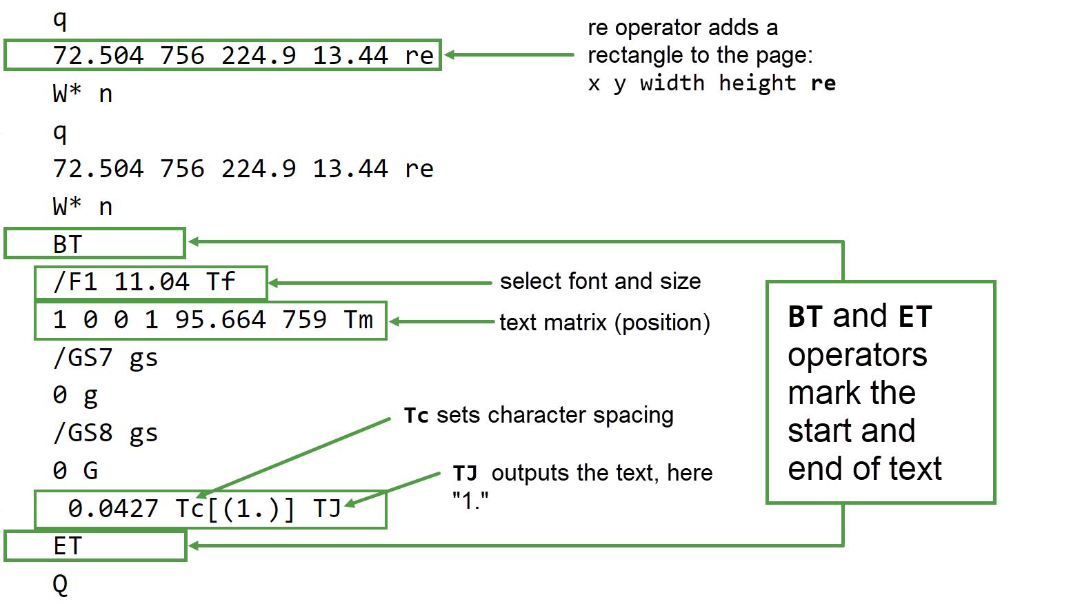 Image of content stream in a PDF file