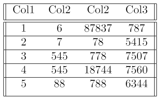 Example of table with hline