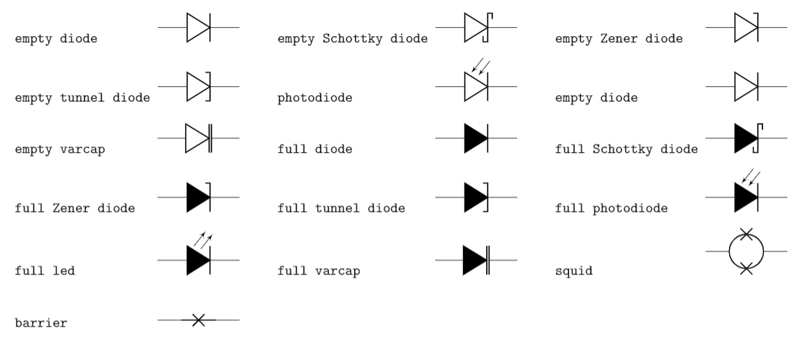 OVL2diodes.png