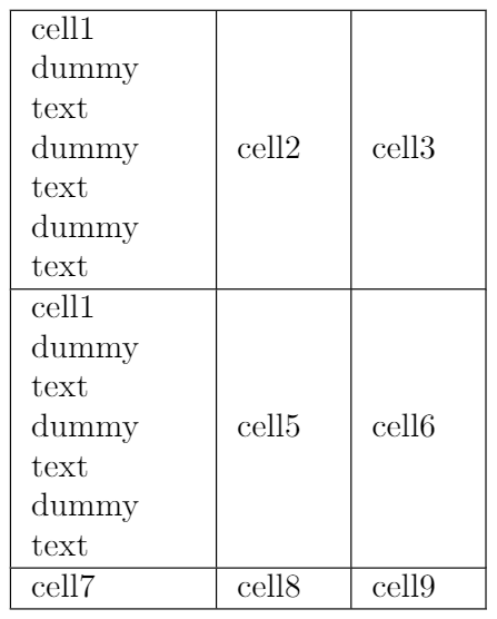Example of table with fixed length